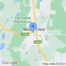 Ballarat Innovation industry Group (BIIG) map